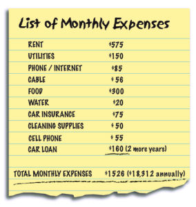 household expense list