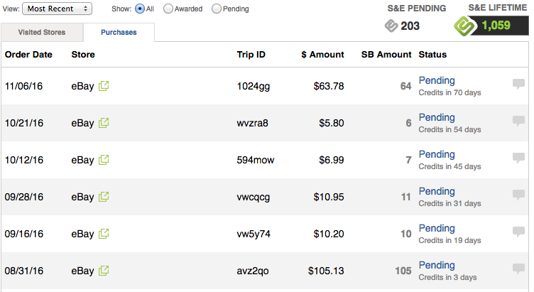 Table showing earning from Shop and Earn from Swagbucks website.