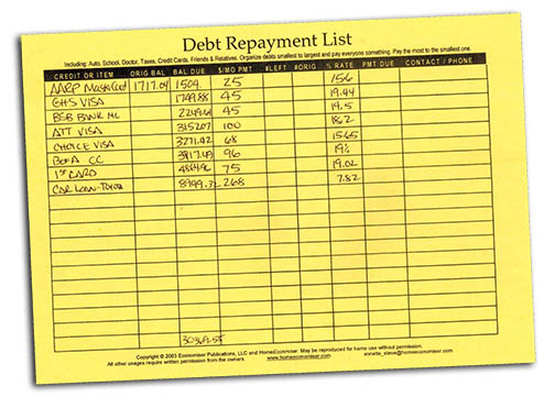 Debt Repayment List with debts listed from smallest to largest.