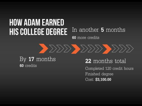 How Adam earned his ollege degree.