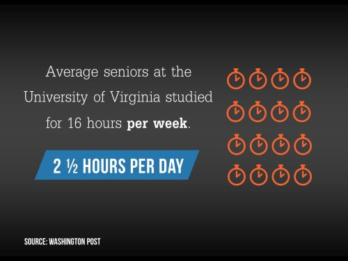 Number of hours college students study each day.